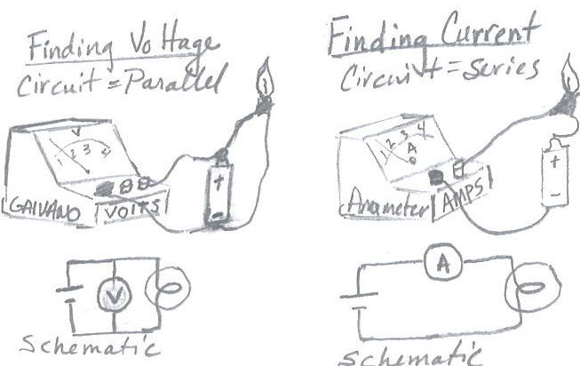 materials  2 aaa cell  1 d or c cell  5 lamps  1 galvometer  1 anameter  circuits